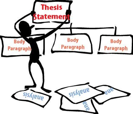 sample thesis statement for argumentative essay - Go
